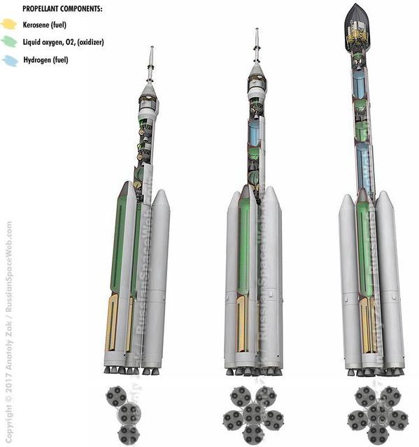超重量級打ち上げロケット
