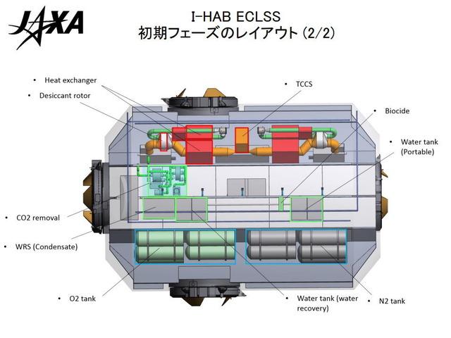 International. Habitation Module_2