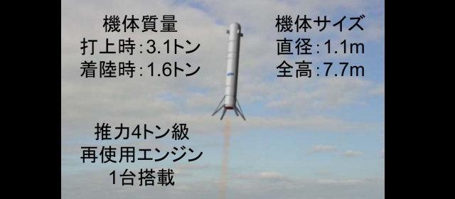 再使用型宇宙輸送システム_1