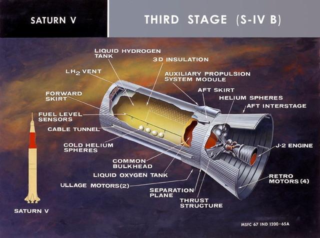 S-IVB_1