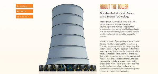 エネルギータワー