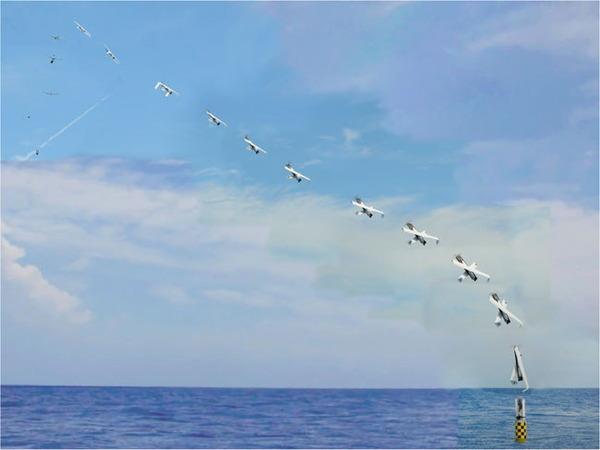 無人機の発射シーケンス