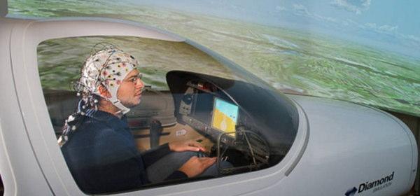 思考制御型航空機計画