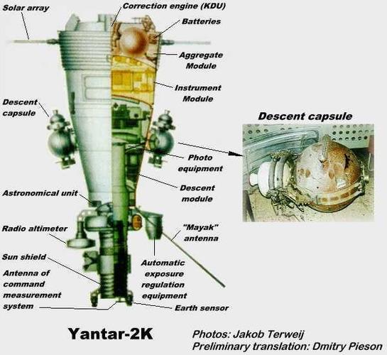 Yantar-2K_2