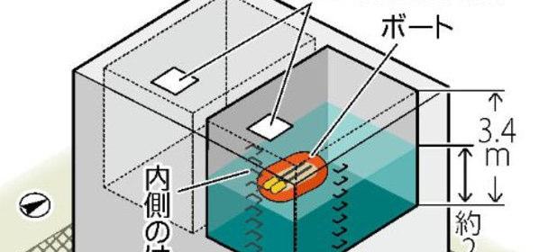 貯水槽ボート事件_1