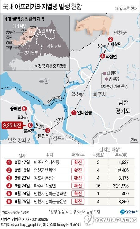 アフリカ 豚 コレラ 韓国