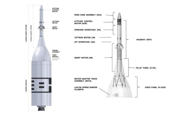 オリオン宇宙船のLAS_1