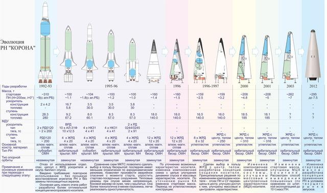 コロナロケット_2
