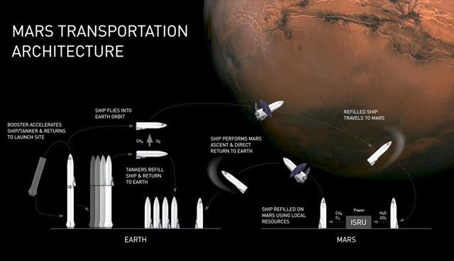 BFR_MARS