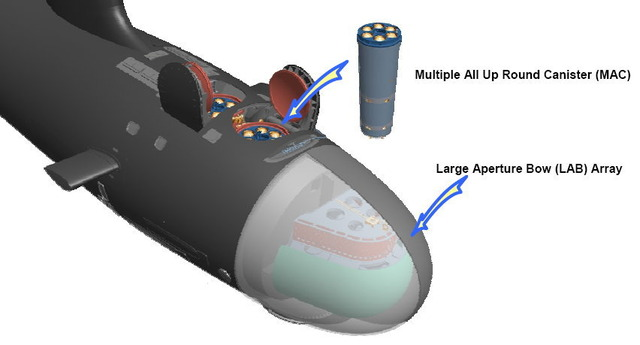 Multiple All-up-round Canisters