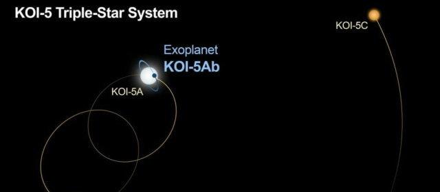 KOI-5-1