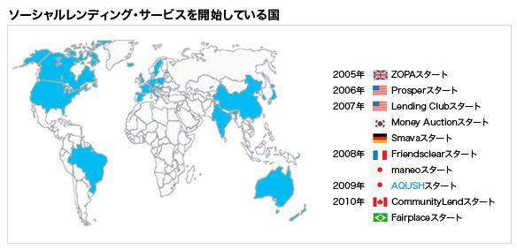 世界のソーシャルレンディングの地図