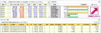 外為オンライン評判101216a
