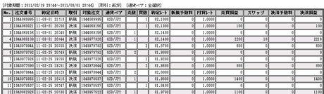外為オンライン評判20110303