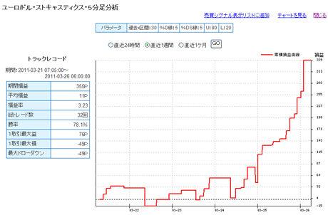 セントラル短資FXライブ20110327avb