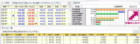 外為オンライン評判20110301