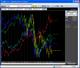 フォレックストレードアレグロチャート画面