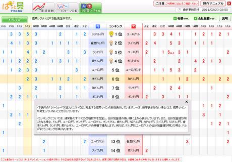 ぱっと見テクニカルツール223評判b