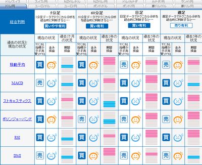 FXライブシグナルマップドル円0901009