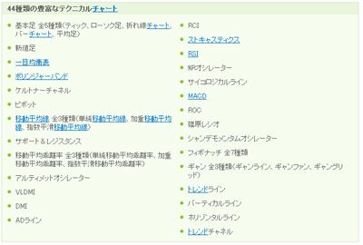 アイネットFXのチャート画面の評判評価