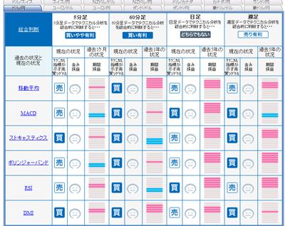 FXライブシグナルマップ0901129b