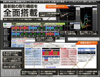 戦略キーボード(FXCMジャパン証券)の評判評価画面?