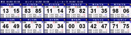 ドル円スプレッドFXライブ20110103