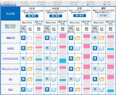 FXライブシグナルマップ0901228