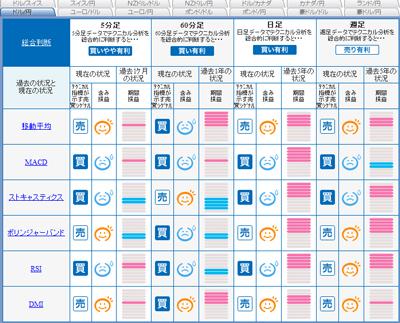 FXライブシグナルマップ0901201a