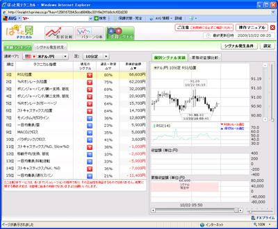 FXプライムぱっと見テクニカル売買シグナル901022