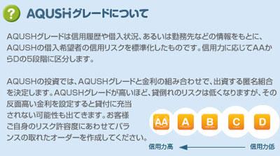 AQUSH(アクシュ) 評判  口コミ ab