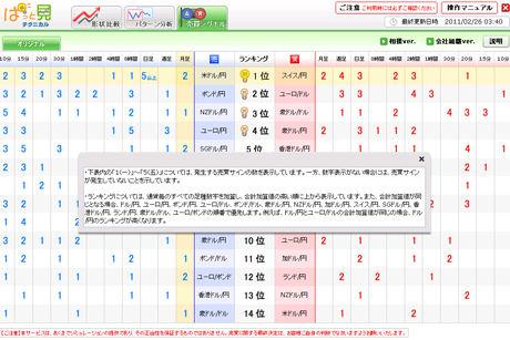 ぱっと見テクニカルツール225評判f