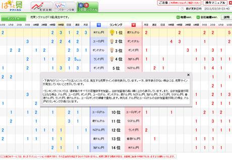 ぱっと見テクニカル20110313bghg