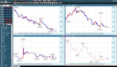 クリック証券評判チャート20101101b
