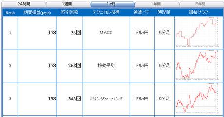 ドル円予想FXライブ0125c