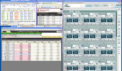 各FX業者の実際のスプレッドをリアルタイムで比較検証