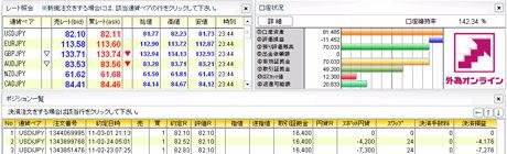 外為オンライン評判20110303e