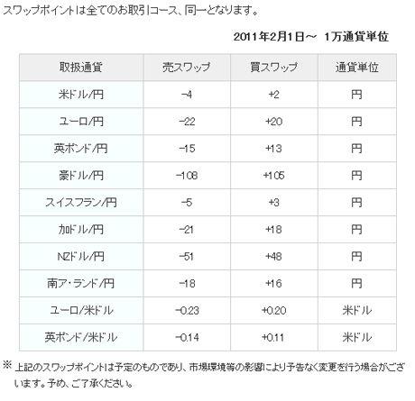 インヴァスト証券FX24評判口コミ13