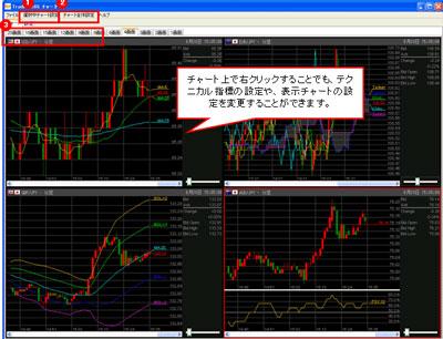 トレイダーズ証券(くりっく365)チャート画面