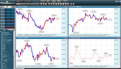 クリック証券評判ch20101220b