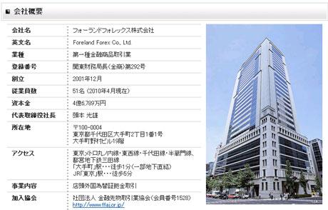 FXCMジャパン証券110529e