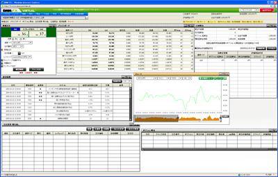 DMMFXの取引画面の評判評価