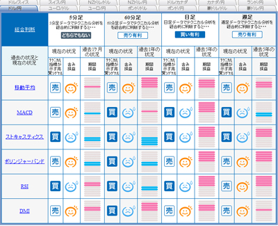 FXライブシグナルマップ0901201b