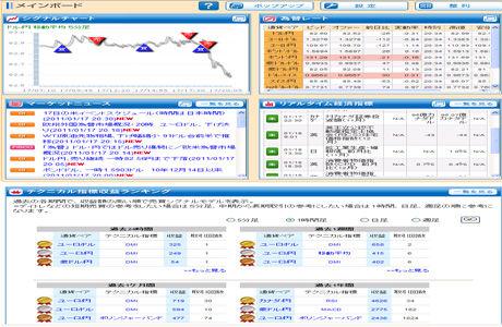 FXライブドル円予想110117