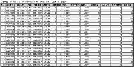 外為オンライン評判20110327b