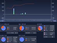 アイネットFXのツール比較