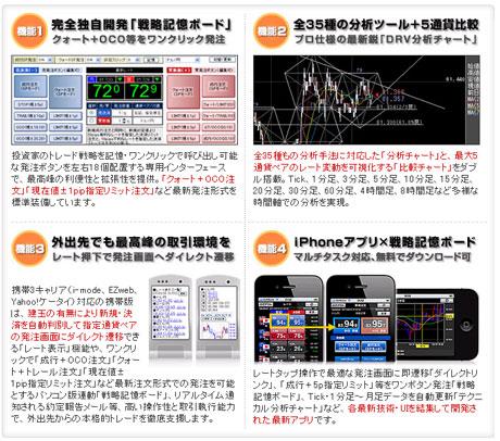 FXCMジャパン証券110529d