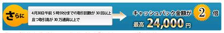 ぱっと見テクニカルキャンペーンc