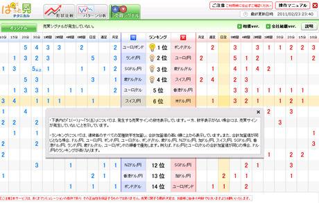 ぱっと見テクニカルツール224評判b