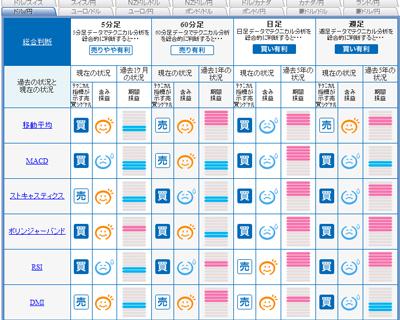 FXライブシグナルマップ100226a